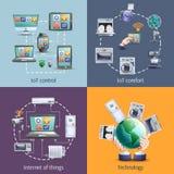 Internet av saker 4 plana symboler royaltyfri illustrationer