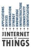 Internet av sakerbegreppet royaltyfri illustrationer