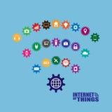 Internet av sakerbegreppet Arkivbild