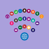 Internet av sakerbegreppet Arkivbilder