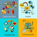 Internet av sakerbegreppsuppsättningen stock illustrationer