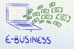 The internet business dream: money exploding out of computer scr Royalty Free Stock Photo