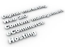 Internet buzz words. Web 2.0, eCommerce marketing Royalty Free Stock Images