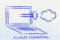 Internet, cloud computing and data transfer Royalty Free Stock Photo