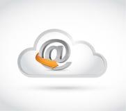 Internet cloud computing illustration design Royalty Free Stock Image