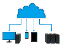 Internet Cloud Network Means World Wide Web And Websites Stock Photography