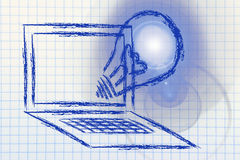Internet, comercio electrónico y nuevas ideas Foto de archivo libre de regalías
