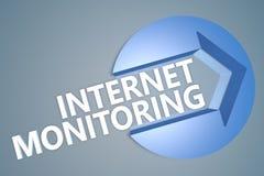 Internet-Controle Stock Fotografie