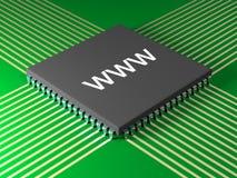 Internet CPU Lizenzfreie Stockfotografie