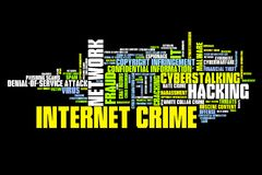 Internet crime. (hacking, stalking and malware) issues and concepts word cloud illustration. Word collage concept Royalty Free Stock Photos