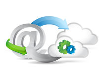 Internet cycle clouds and gears illustration Stock Photo
