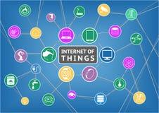 Internet d'illustration de choses avec la conception plate Dispositifs reliés comme le téléphone intelligent, thermostat intellig Images libres de droits