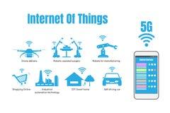 Internet das coisas ou do conceito do iot, Internet 5G de alta velocidade ilustração do vetor