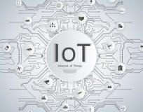 Internet de concept de réseau d'IoT de choses pour les dispositifs intelligents reliés Toile d'araignée des icônes de connexions  illustration stock