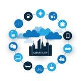 Internet de cosas, concepto de diseño móvil del establecimiento de una red de la ciudad elegante con los iconos Fotos de archivo libres de regalías
