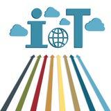 Internet de la tecnología del web de las cosas Imagenes de archivo