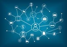 Internet de las cosas (IoT) y del concepto del establecimiento de una red para los dispositivos conectados