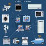 Internet de los iconos infographic de las cosas fijados Imagen de archivo libre de regalías