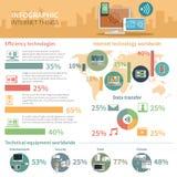 Internet del cartel infographic de las cosas stock de ilustración