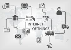 Internet del concepto de las cosas (IOT) con proceso de producción industrializado y inalámbrico stock de ilustración