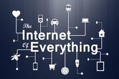 Internet del concepto overything Imágenes de archivo libres de regalías