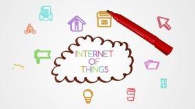 Internet del disegno della mano delle cose confronta le idee con i apps di scarabocchio archivi video