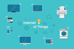 Internet del ejemplo del diseño de las cosas Imagen de archivo libre de regalías