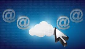 Internet della nuvola selezionato Fotografie Stock