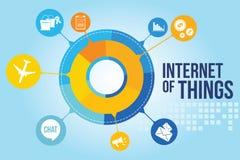 Internet delle cose Immagine Stock