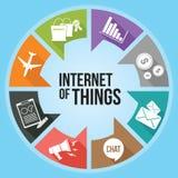 Internet delle cose con infographic variopinto Fotografia Stock Libera da Diritti