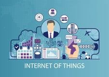 Internet der Vektorillustration der Sachen IOT mit Geschäftsmann und Ikonen Stockfotos