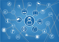 Internet des choses représentées par le consommateur et les dispositifs reliés à titre illustratif illustration de vecteur