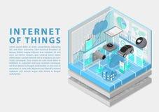Internet des Konzeptes der Sachen/IOT mit verbundenem Auto und Geräten als isometrischer Vektorillustration stockfotos