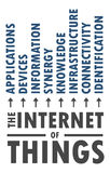 Internet des Sachenkonzeptes Lizenzfreies Stockbild