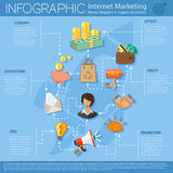 Internet die Infographics op de markt brengen Royalty-vrije Stock Afbeelding