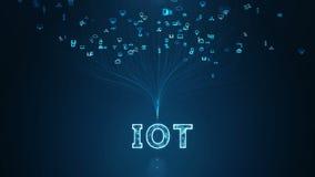 Internet do conceito das coisas IOT ilustração do vetor