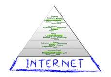 Internet - nytt grundläggande människabehov vektor illustrationer