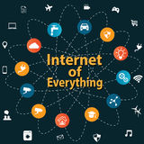 Internet of everything concept Royalty Free Stock Image