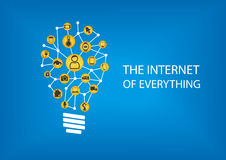 Internet of everything (IOT) concept. Vector illustration of connected devices represented by light bulb. Royalty Free Stock Image