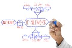 Internet- getoonde het Netwerk veegt raad af Royalty-vrije Stock Foto