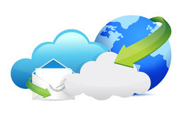 Internet global cloud communication Royalty Free Stock Photo