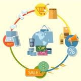 Internet-het winkelen het winkelen de elektronische handel van kortingencreditcards Royalty-vrije Stock Afbeeldingen