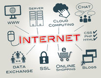 Internet, Homepage, concept. The Internet is a global system of interconnected computer networks Stock Photography