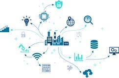 Internet industriale delle cose/industria 4 0 / automazione dell'attività commerciale - illustrazione illustrazione di stock