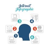 Internet infographic icon and human head design. Vector graphic Royalty Free Stock Image
