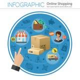 Internet Infographic que hace compras Imagenes de archivo