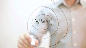 Internet Manattraktioner på den genomskinliga skärmen lager videofilmer