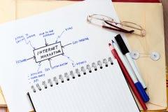 Internet-Marketing Lizenzfreies Stockfoto