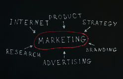 Internet marketing vector illustration