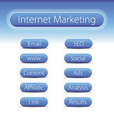 Internet marketing banner Royalty Free Stock Photos